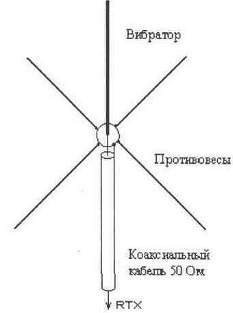 Схема антенны представлена на