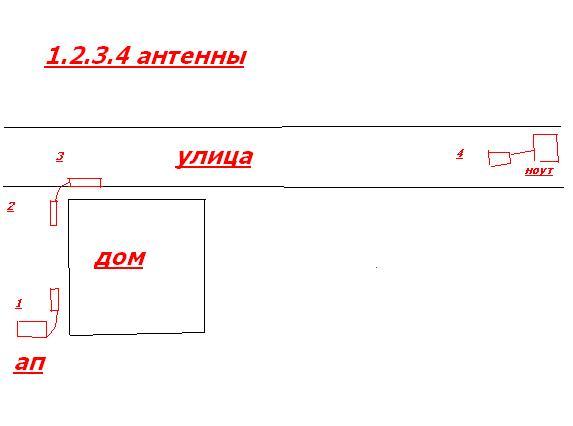 Пассивная антенна gsm своими руками 79